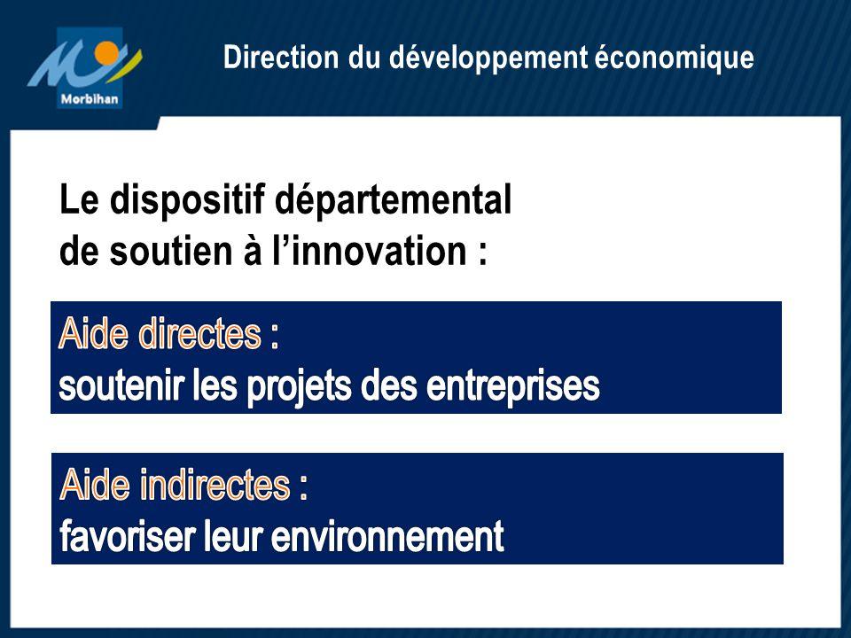 Date Le dispositif départemental de soutien à l'innovation : Direction du développement économique