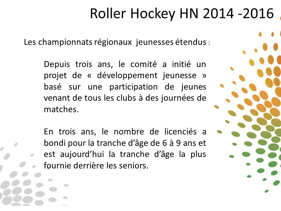 Roller Hockey HN 2014 -2016 Les championnats régionaux jeunesses étendus : Depuis trois ans, le comité a initié un projet de « développement jeunesse