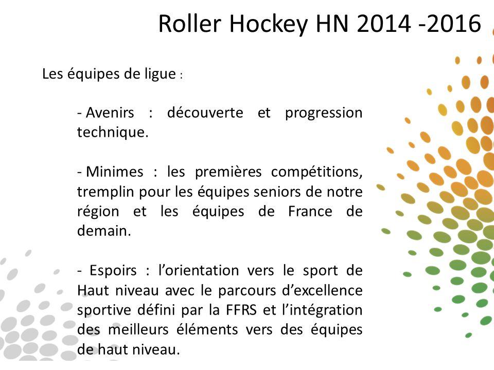 Roller Hockey HN 2014 -2016 Les équipes de ligue : - Avenirs : découverte et progression technique. - Minimes : les premières compétitions, tremplin p