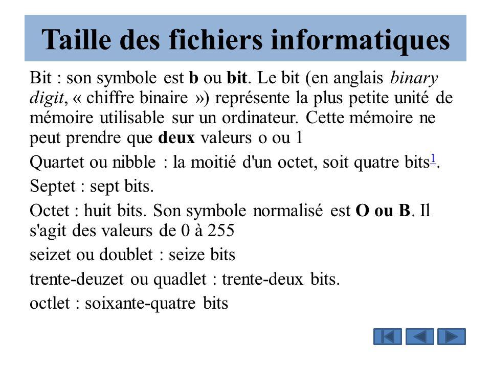 Taille des fichiers informatiques Bit : son symbole est b ou bit. Le bit (en anglais binary digit, « chiffre binaire ») représente la plus petite unit