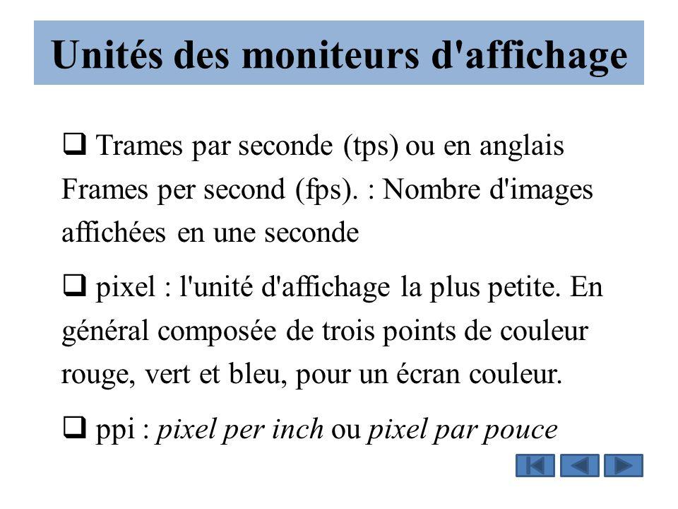 Unités des moniteurs d'affichage  Trames par seconde (tps) ou en anglais Frames per second (fps). : Nombre d'images affichées en une seconde  pixel