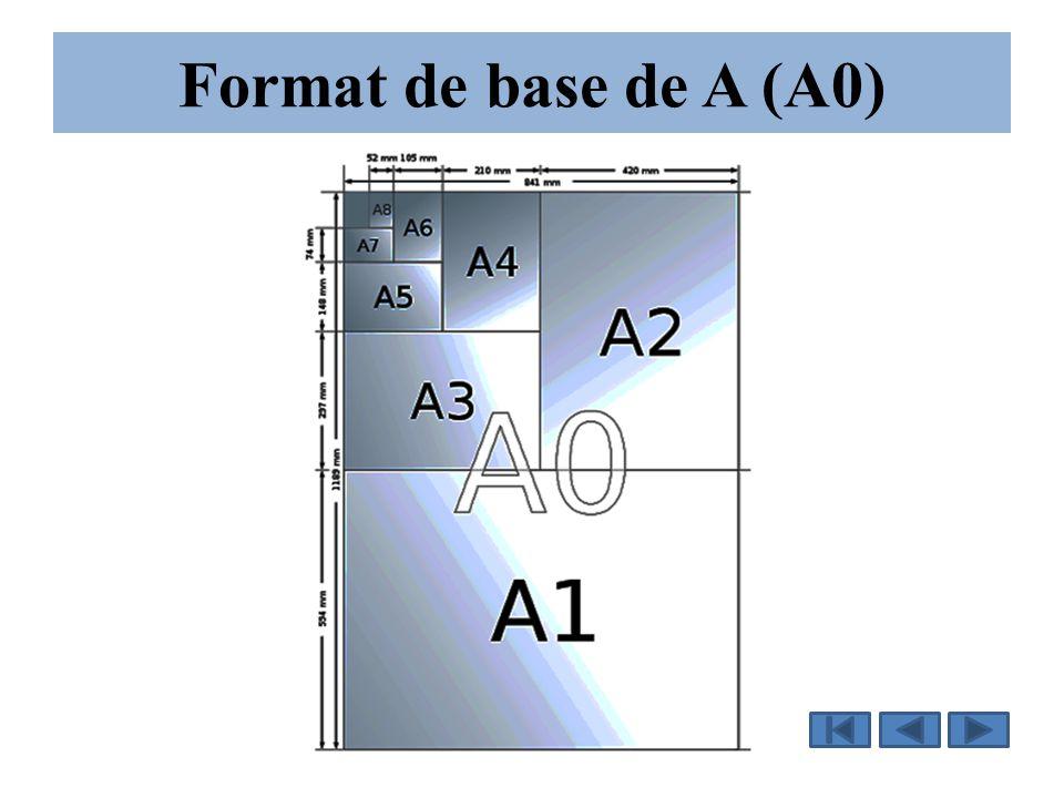 Format de base de A (A0)