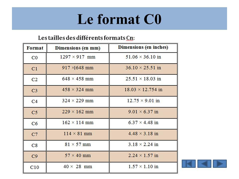 Le format C0