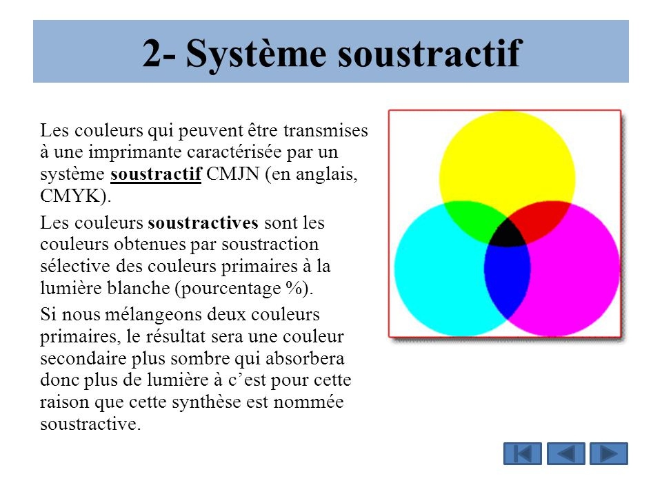 2- Système soustractif Les couleurs qui peuvent être transmises à une imprimante caractérisée par un système soustractif CMJN (en anglais, CMYK). Les