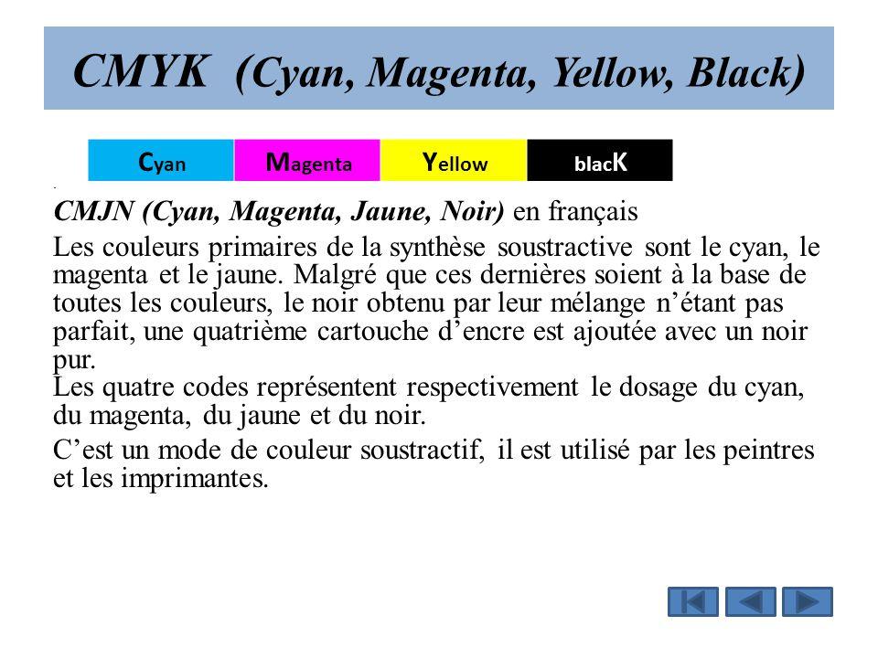 CMYK ( Cyan, Magenta, Yellow, Black ). CMJN (Cyan, Magenta, Jaune, Noir) en français Les couleurs primaires de la synthèse soustractive sont le cyan,