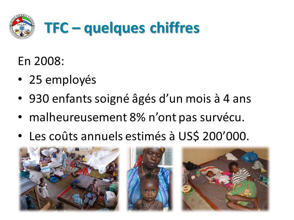 TFC – quelques chiffres En 2008: 25 employés 930 enfants soigné âgés d'un mois à 4 ans malheureusement 8% n'ont pas survécu.