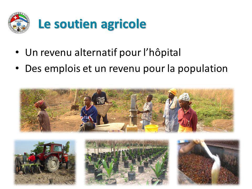 Le soutien agricole Un revenu alternatif pour l'hôpital Des emplois et un revenu pour la population