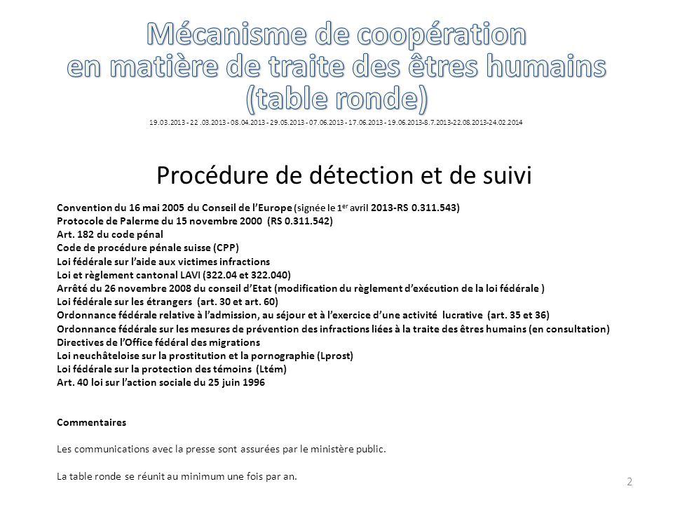 Procédure de détection et de suivi Convention du 16 mai 2005 du Conseil de l'Europe (signée le 1 er avril 2013-RS 0.311.543) Protocole de Palerme du 15 novembre 2000 (RS 0.311.542) Art.