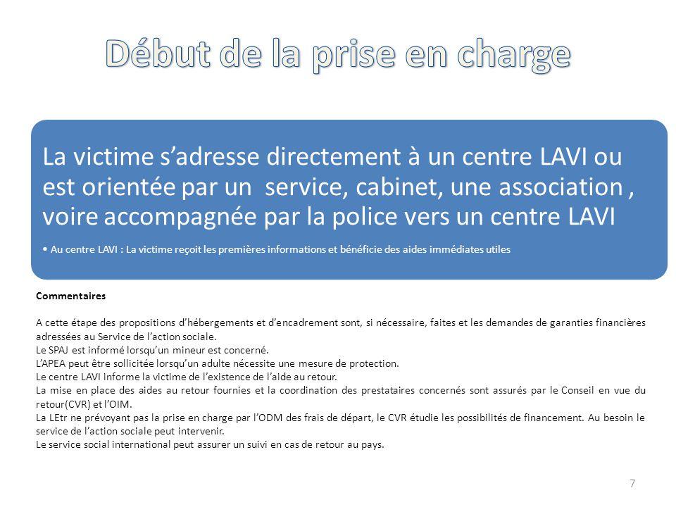La victime s'adresse directement à un centre LAVI ou est orientée par un service, cabinet, une association, voire accompagnée par la police vers un ce