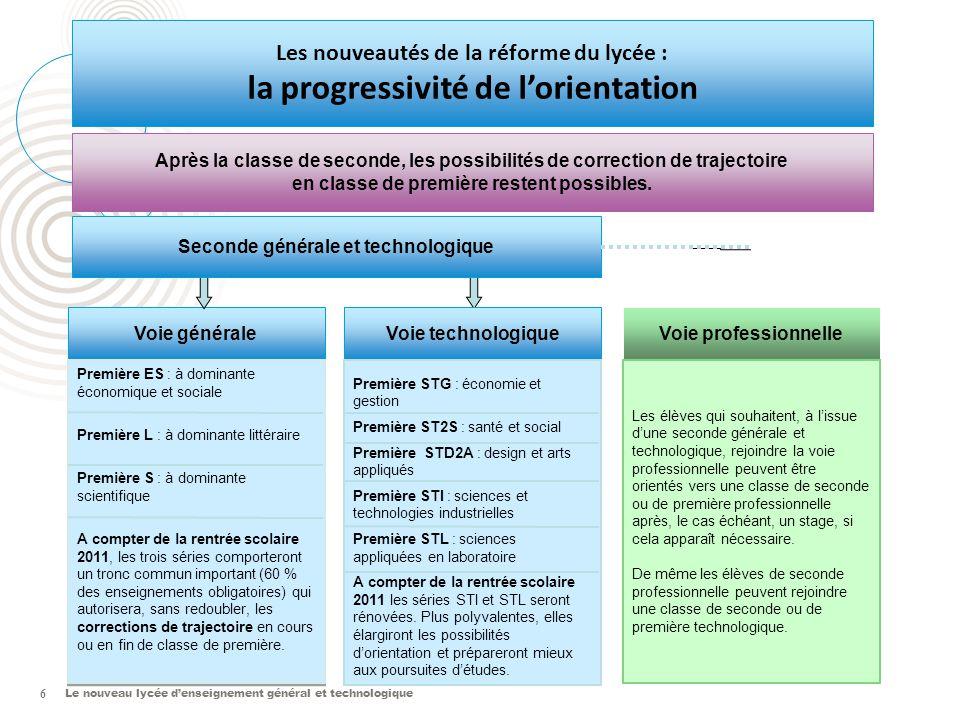 Le nouveau lycée d'enseignement général et technologique 7 Et pour plus de précisions :  La brochure de l'ONISEP en ligne sur : www.onisep.fr  Le site du ministère de l Éducation nationale : www.education.gouv.fr