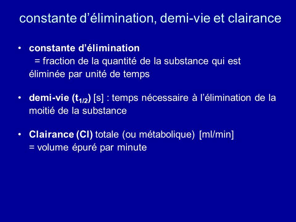 constante d'élimination, demi-vie et clairance constante d'élimination = fraction de la quantité de la substance qui est éliminée par unité de temps demi-vie (t 1/2 ) [s] : temps nécessaire à l'élimination de la moitié de la substance Clairance (Cl) totale (ou métabolique) [ml/min] = volume épuré par minute