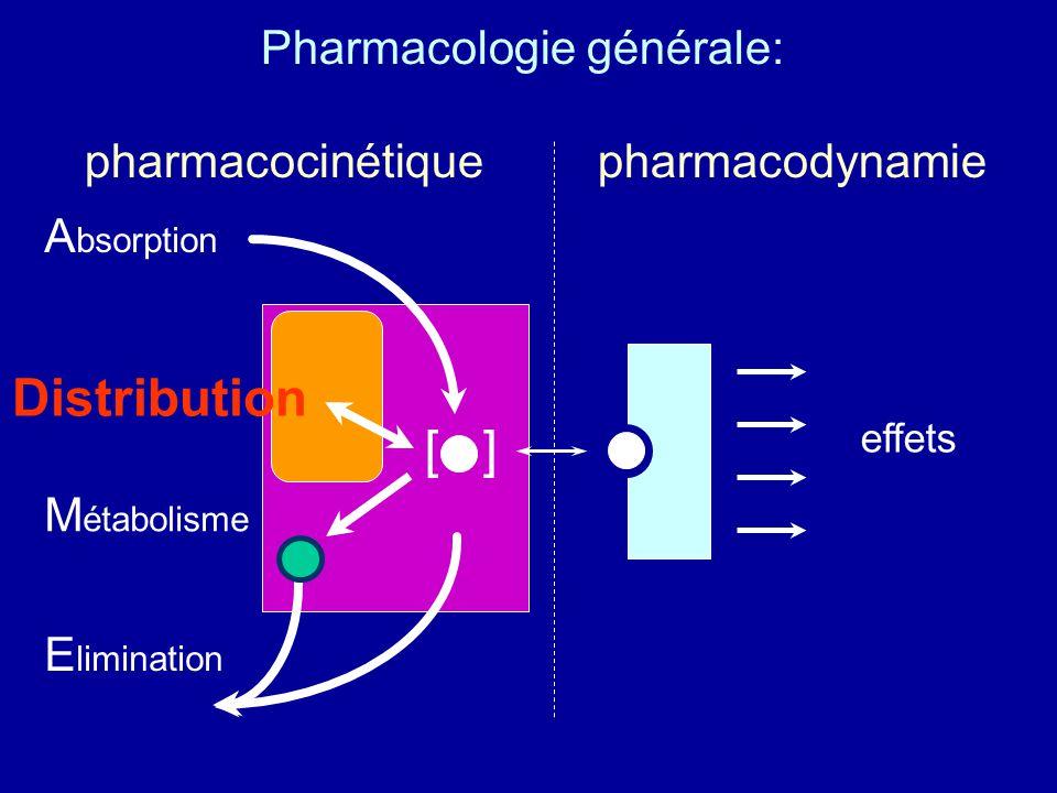 Pharmacologie générale: pharmacocinétique pharmacodynamie [ ] A bsorption E limination M étabolisme Distribution effets