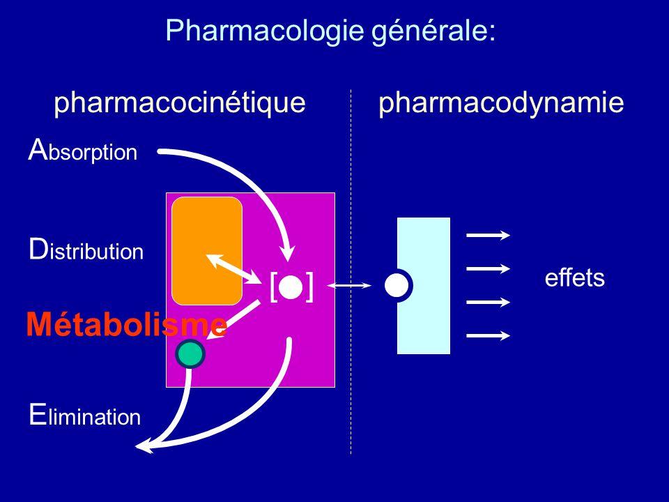 Pharmacologie générale: pharmacocinétique pharmacodynamie [ ] A bsorption E limination Métabolisme D istribution effets