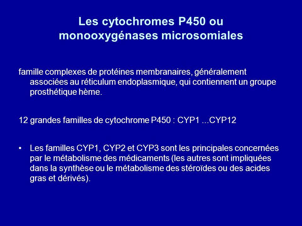 Les cytochromes P450 ou monooxygénases microsomiales famille complexes de protéines membranaires, généralement associées au réticulum endoplasmique, qui contiennent un groupe prosthétique hème.