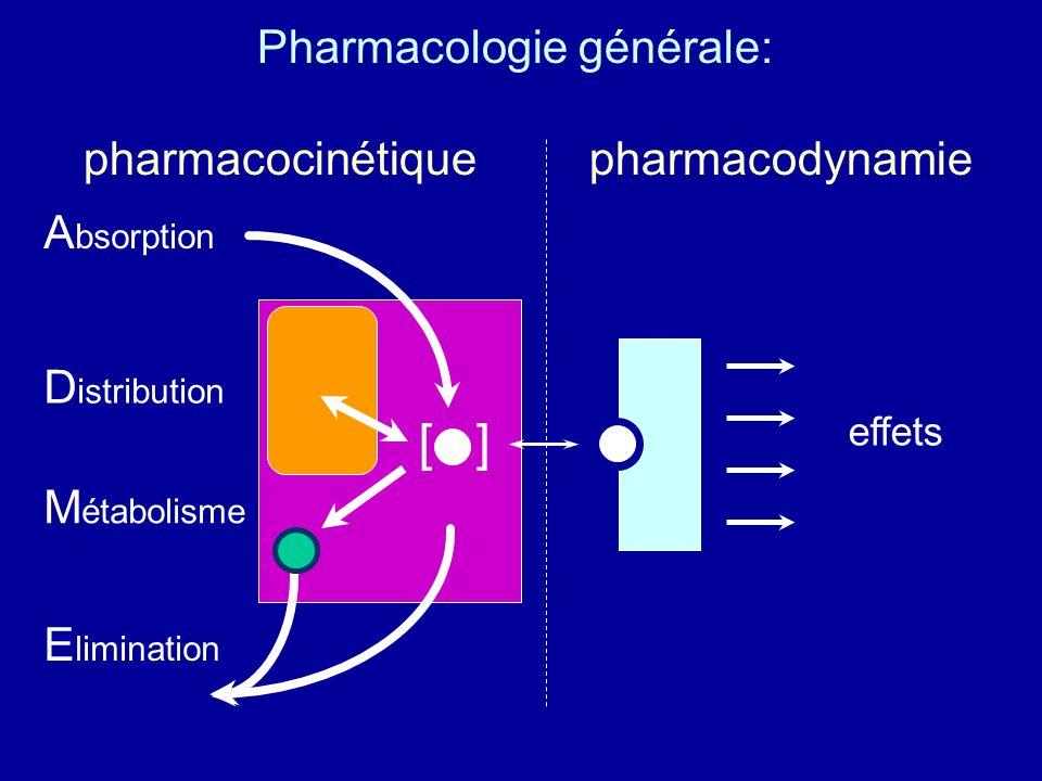 Pharmacologie générale: pharmacocinétique pharmacodynamie [ ] A bsorption E limination M étabolisme D istribution effets
