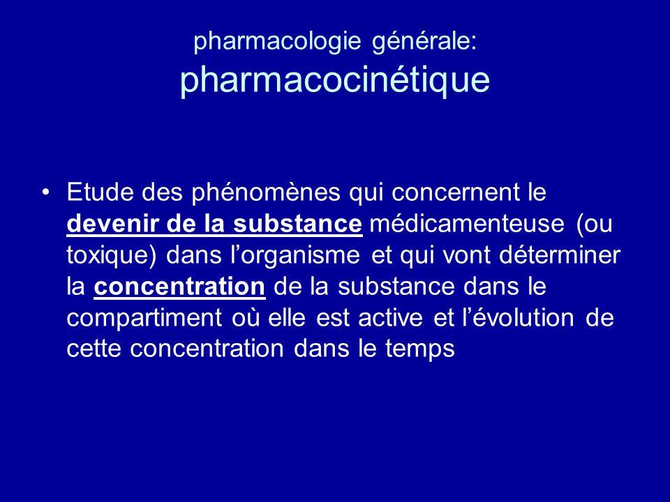 pharmacologie générale: pharmacocinétique Etude des phénomènes qui concernent le devenir de la substance médicamenteuse (ou toxique) dans l'organisme et qui vont déterminer la concentration de la substance dans le compartiment où elle est active et l'évolution de cette concentration dans le temps