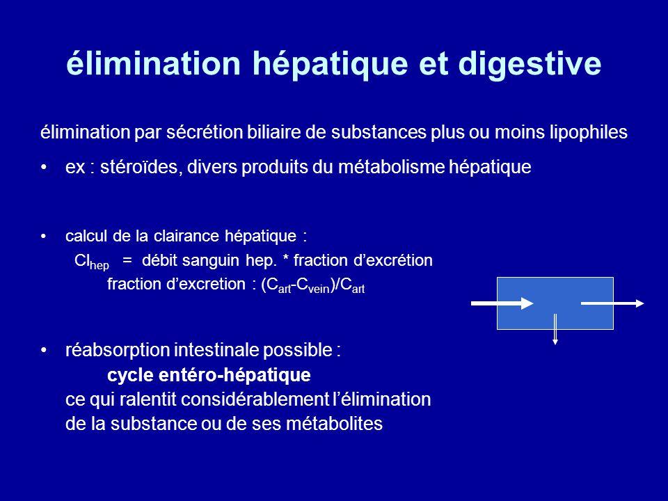 élimination hépatique et digestive élimination par sécrétion biliaire de substances plus ou moins lipophiles ex : stéroïdes, divers produits du métabolisme hépatique calcul de la clairance hépatique : Cl hep = débit sanguin hep.