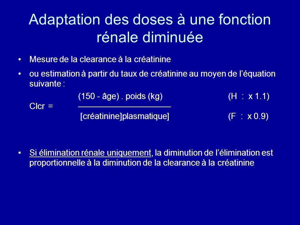 Adaptation des doses à une fonction rénale diminuée Mesure de la clearance à la créatinine ou estimation à partir du taux de créatinine au moyen de l'équation suivante : (150 - âge).