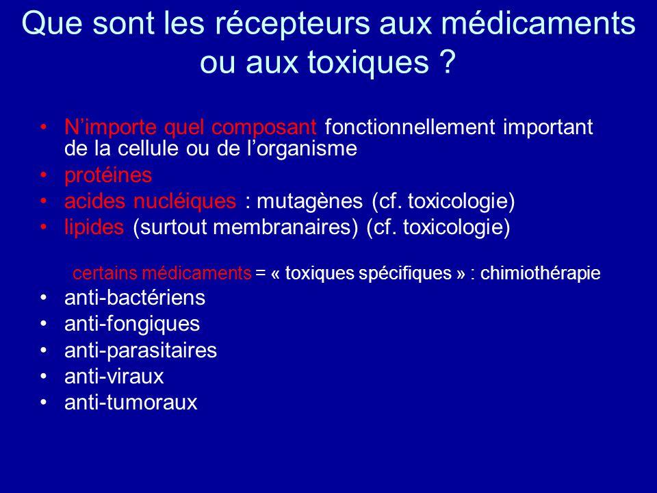 Que sont les récepteurs aux médicaments ou aux toxiques .