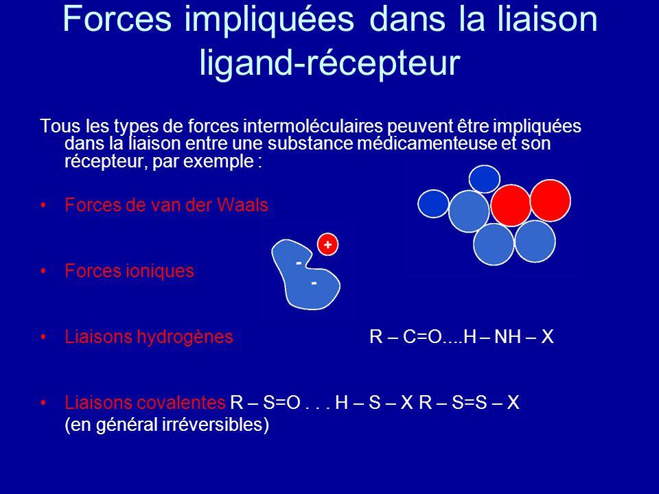 Forces impliquées dans la liaison ligand-récepteur Tous les types de forces intermoléculaires peuvent être impliquées dans la liaison entre une substance médicamenteuse et son récepteur, par exemple : Forces de van der Waals Forces ioniques Liaisons hydrogènes R – C=O....H – NH – X Liaisons covalentes R – S=O...