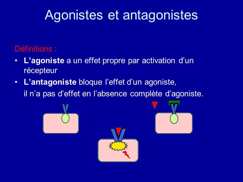 Agonistes et antagonistes Définitions : L'agoniste a un effet propre par activation d'un récepteur L'antagoniste bloque l'effet d'un agoniste, il n'a pas d'effet en l'absence complète d'agoniste.