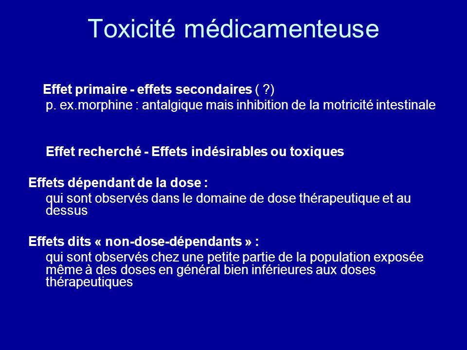 Toxicité médicamenteuse Effet primaire - effets secondaires ( ?) p.