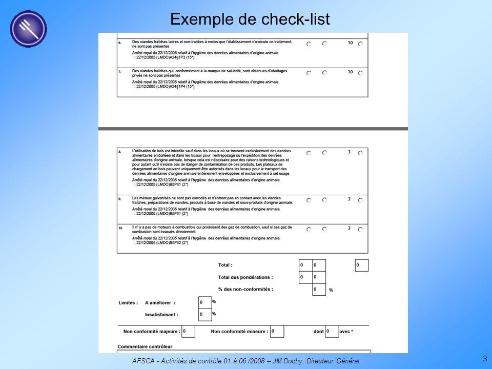AFSCA - Activités de contrôle 01 à 06 /2008 – JM Dochy, Directeur Général 3 Exemple de check-list