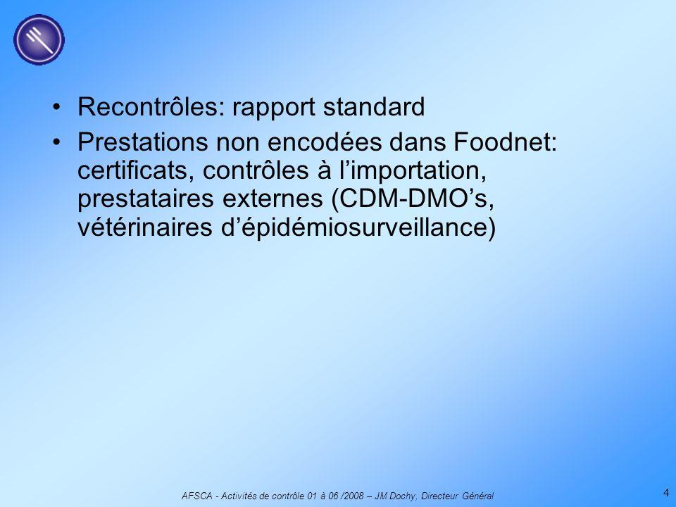 AFSCA - Activités de contrôle 01 à 06 /2008 – JM Dochy, Directeur Général 4 Recontrôles: rapport standard Prestations non encodées dans Foodnet: certificats, contrôles à l'importation, prestataires externes (CDM-DMO's, vétérinaires d'épidémiosurveillance)