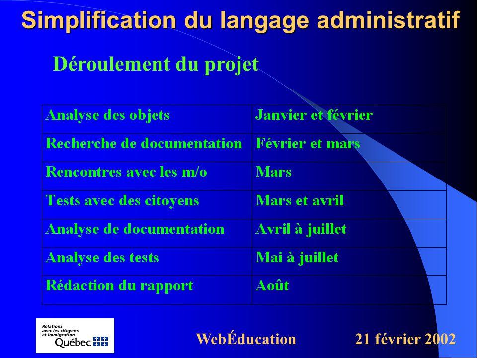 Simplification du langage administratif Déroulement du projet WebÉducation21 février 2002