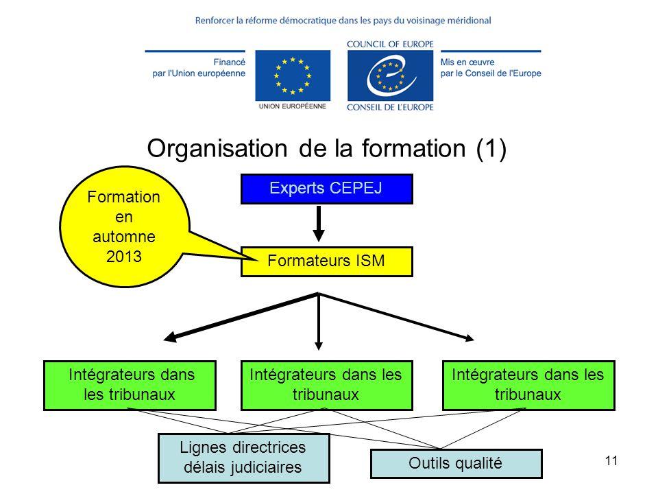 11 Organisation de la formation (1) Experts CEPEJ Formateurs ISM Intégrateurs dans les tribunaux Formation en automne 2013 Lignes directrices délais judiciaires Outils qualité