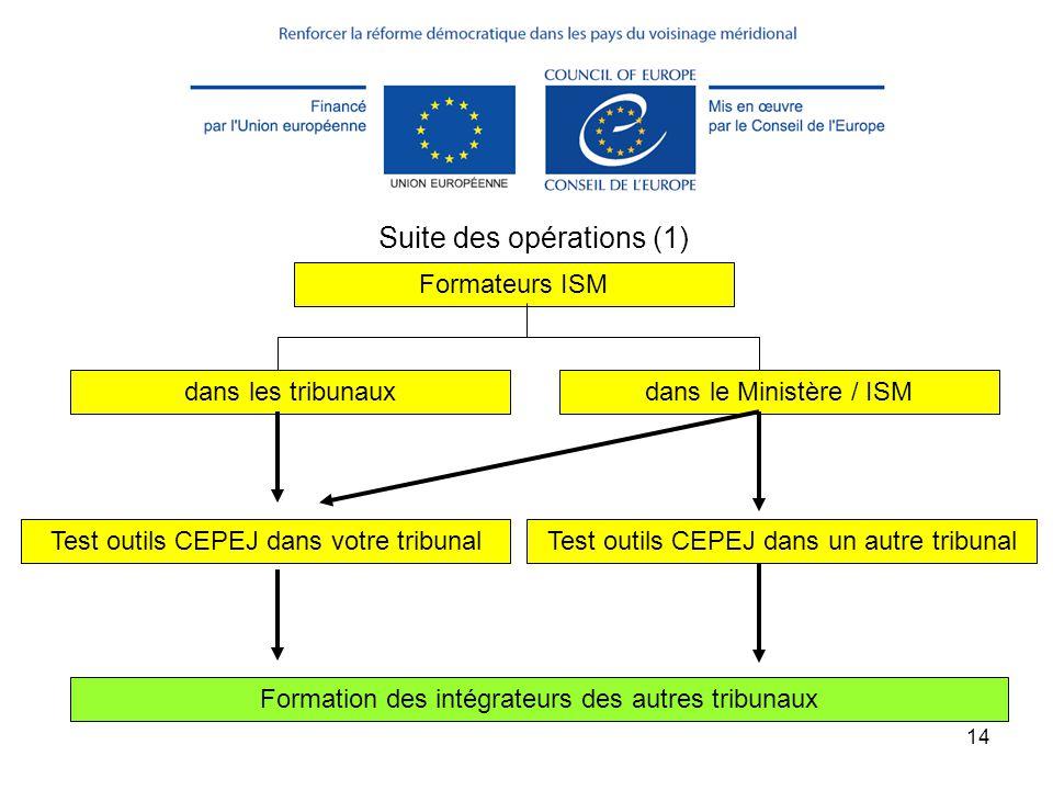 Suite des opérations (1) Formateurs ISM dans les tribunauxdans le Ministère / ISM Test outils CEPEJ dans votre tribunal Formation des intégrateurs des autres tribunaux Test outils CEPEJ dans un autre tribunal 14