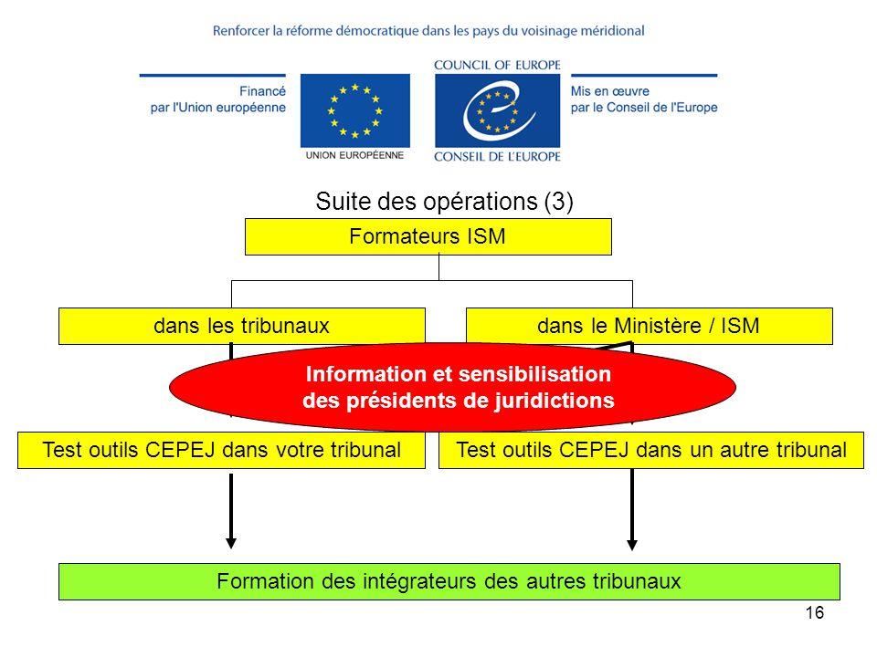 Suite des opérations (3) Formateurs ISM dans les tribunauxdans le Ministère / ISM Test outils CEPEJ dans votre tribunal Formation des intégrateurs des