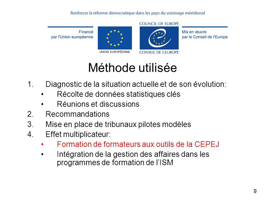 9 Méthode utilisée 1.Diagnostic de la situation actuelle et de son évolution: Récolte de données statistiques clés Réunions et discussions 2.Recommand