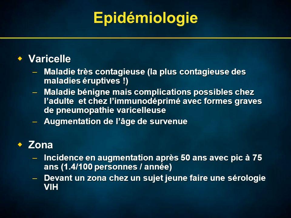 Physiopathologie  Contamination respiratoire et dissémination hématogène vers la peau et les muqueuses  Effet cytopathogène sur les kératinocytes avec formation de vésicules intraépidermiques  Réponse anticorps apparaît au 5e jour  Contrôle immunitaire partiel de l'infection (cellules TCD4+, CD8+ et NK)  Formes graves pulmonaires et neurologiques chez l'immunodéprimé  Le virus reste quiescent dans les ganglions sensitifs craniens et rachidiens  Contamination respiratoire et dissémination hématogène vers la peau et les muqueuses  Effet cytopathogène sur les kératinocytes avec formation de vésicules intraépidermiques  Réponse anticorps apparaît au 5e jour  Contrôle immunitaire partiel de l'infection (cellules TCD4+, CD8+ et NK)  Formes graves pulmonaires et neurologiques chez l'immunodéprimé  Le virus reste quiescent dans les ganglions sensitifs craniens et rachidiens