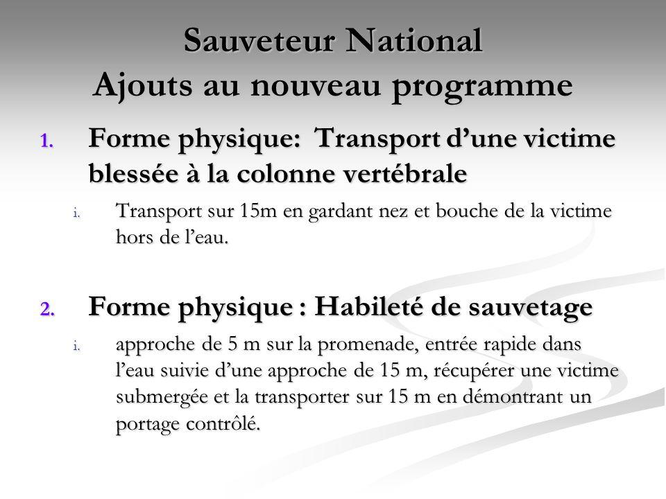 Sauveteur National Ajouts au nouveau programme 1. Forme physique: Transport d'une victime blessée à la colonne vertébrale i. Transport sur 15m en gard