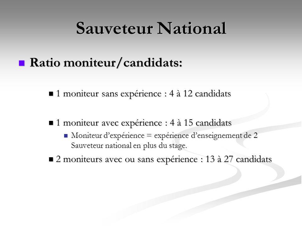 Sauveteur National Ratio moniteur/candidats: Ratio moniteur/candidats: 1 moniteur sans expérience : 4 à 12 candidats 1 moniteur sans expérience : 4 à
