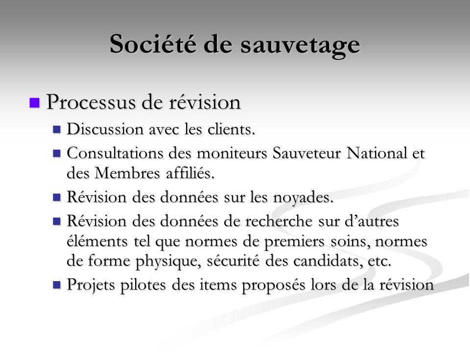 Sauveteur National Nouveautés Évaluation des candidats Évaluation des candidats i.
