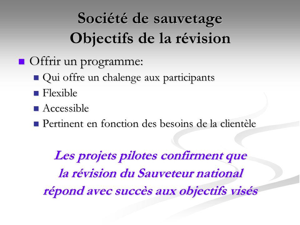 Société de sauvetage Objectifs de la révision Offrir un programme: Offrir un programme: Qui offre un chalenge aux participants Qui offre un chalenge a