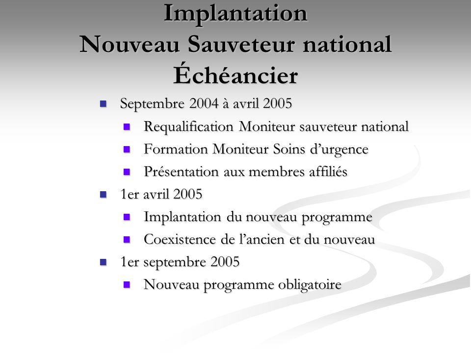 Implantation Nouveau Sauveteur national Échéancier Septembre 2004 à avril 2005 Septembre 2004 à avril 2005 Requalification Moniteur sauveteur national