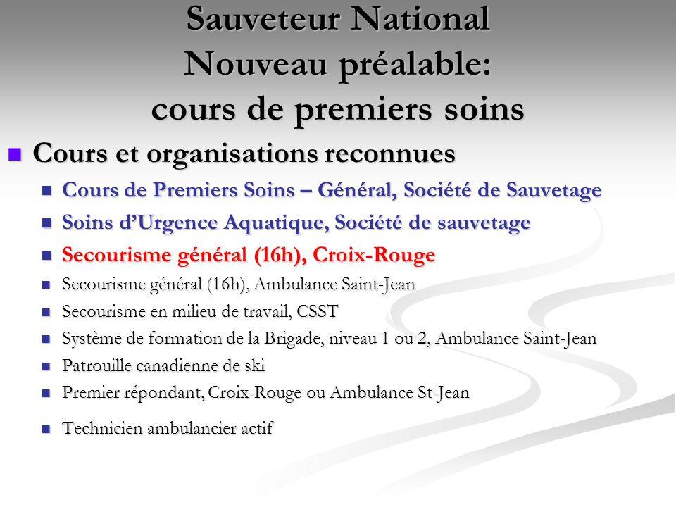 Sauveteur National Retraits du nouveau programme Avant la révision Avant la révision 1.