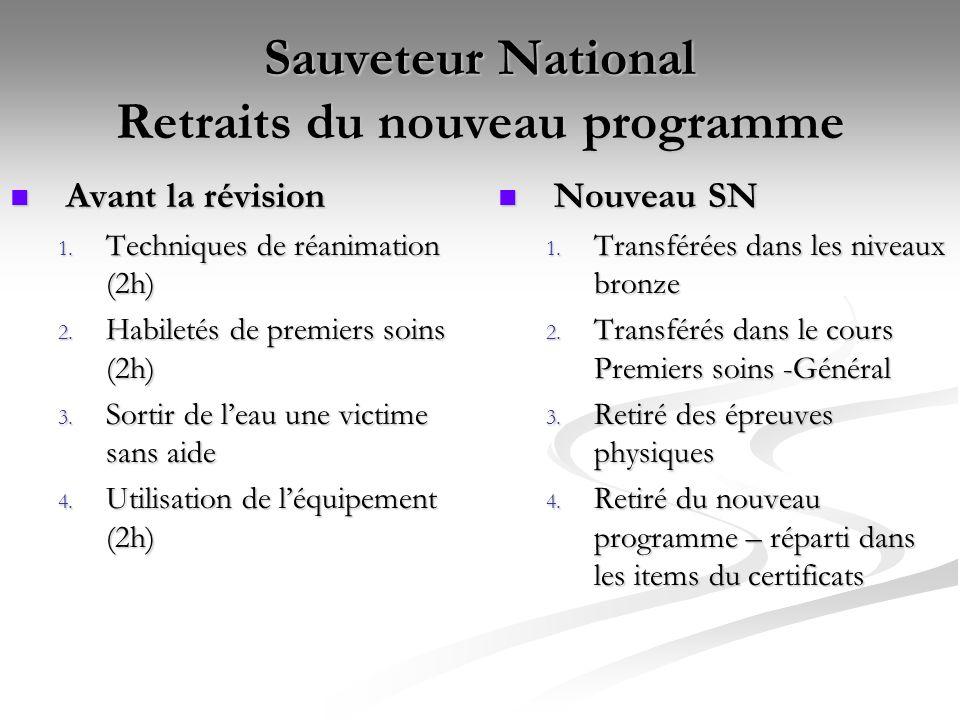 Sauveteur National Retraits du nouveau programme Avant la révision Avant la révision 1. Techniques de réanimation (2h) 2. Habiletés de premiers soins