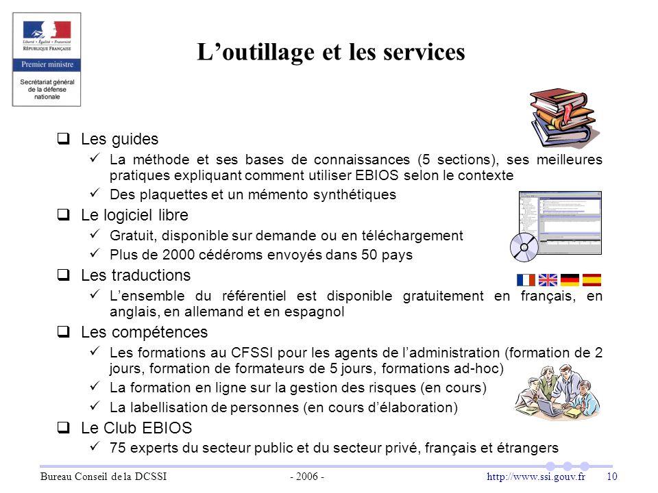 Bureau Conseil de la DCSSI- 2006 -http://www.ssi.gouv.fr 10 L'outillage et les services  Les guides La méthode et ses bases de connaissances (5 secti