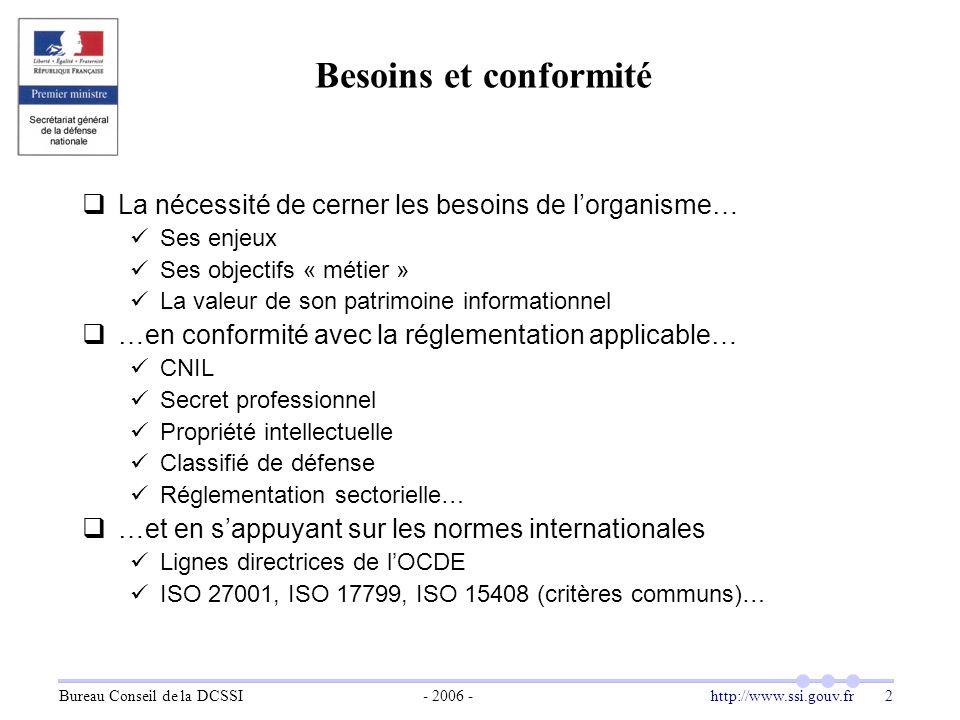 Bureau Conseil de la DCSSI- 2006 -http://www.ssi.gouv.fr 2 Besoins et conformité  La nécessité de cerner les besoins de l'organisme… Ses enjeux Ses o