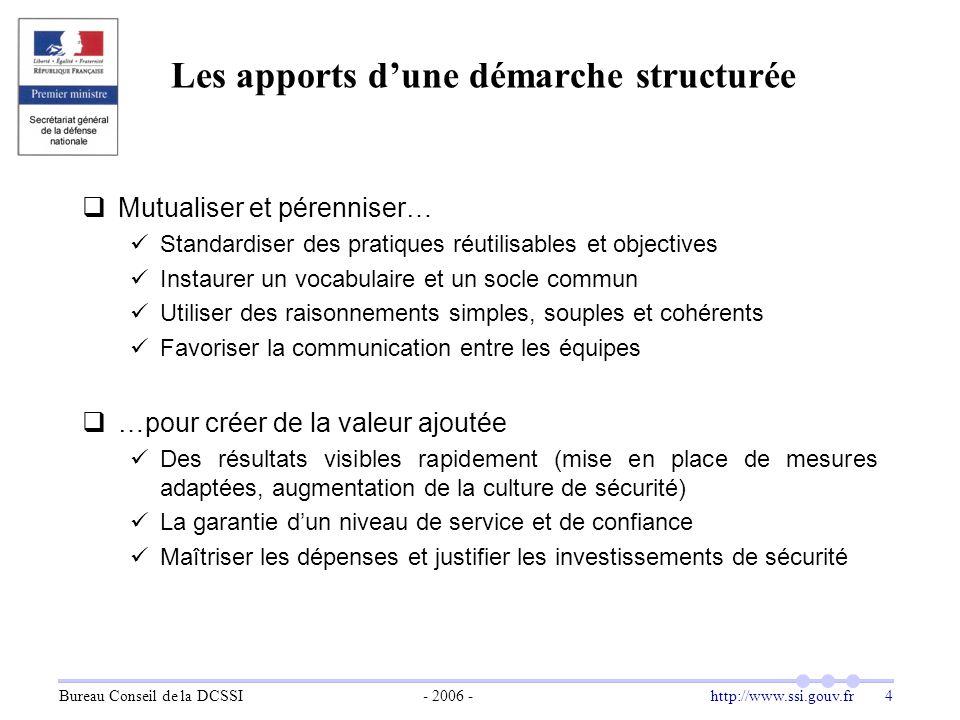 Bureau Conseil de la DCSSI- 2006 -http://www.ssi.gouv.fr 5 Coût de la démarche  Une approche modulaire selon les enjeux et le sujet étudié… En survol ou détaillée Globale ou focalisée Premiers pas ou capitalisation d'expériences  …pour des résultats adaptés Une note de stratégie de sécurité (exemple : 4-8 h.j) Une politique de sécurité (exemple : 20-50 h.j) Un cahier des charges (exemple : 10-20 h.j) Un plan d'action, un référentiel d'audit, des tableaux de bord… (les charges dépendent de nombreux facteurs tels que le périmètre étudié, sa complexité, le nombre de personnes impliquées…)