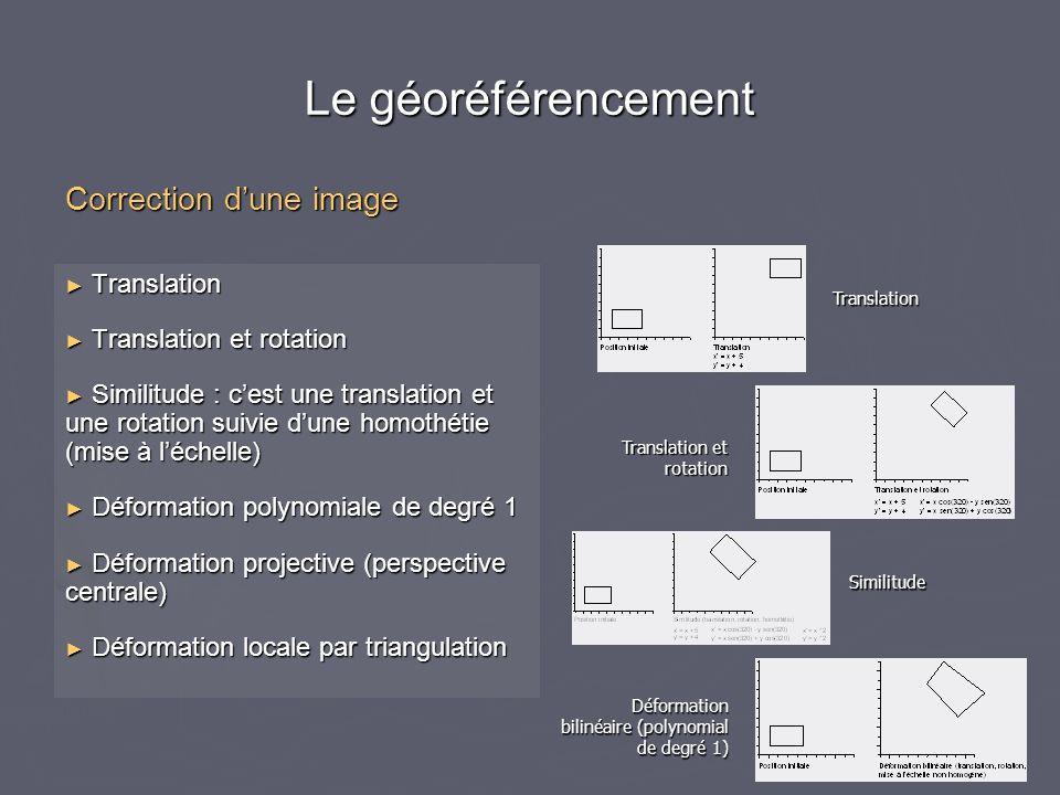 Le géoréférencement ► Translation ► Translation et rotation ► Similitude : c'est une translation et une rotation suivie d'une homothétie (mise à l'éch