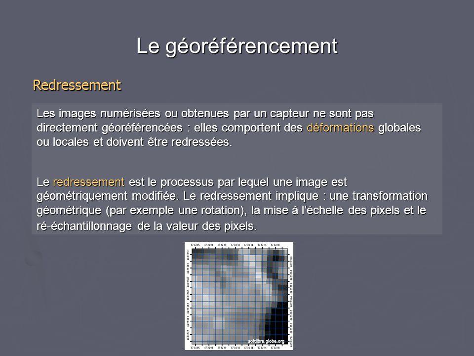 Le géoréférencement Les images sont des ensembles de pixels.