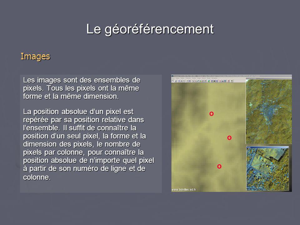 Le géoréférencement Les images sont des ensembles de pixels. Tous les pixels ont la même forme et la même dimension. La position absolue d'un pixel es