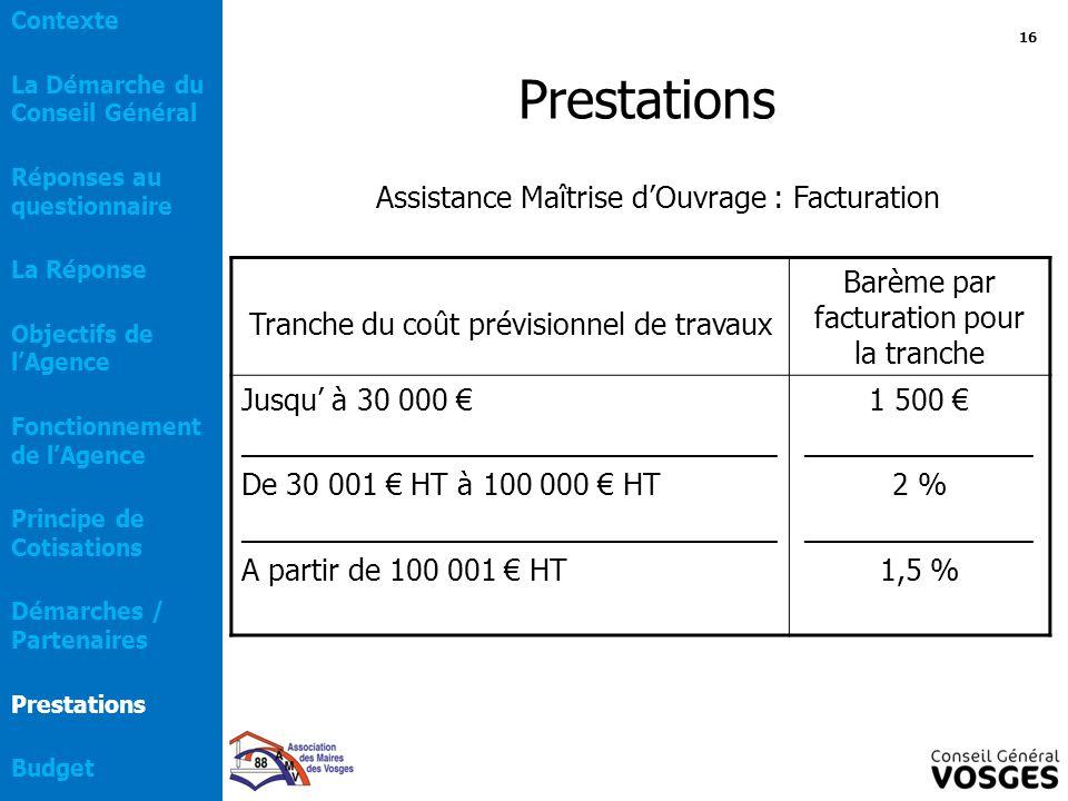 Tranche du coût prévisionnel de travaux Barème par facturation pour la tranche Jusqu' à 30 000 € _________________________________ De 30 001 € HT à 10