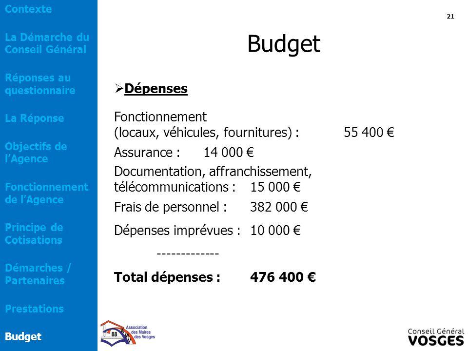  Dépenses Fonctionnement (locaux, véhicules, fournitures) :55 400 € Assurance :14 000 € Documentation, affranchissement, télécommunications :15 000 €