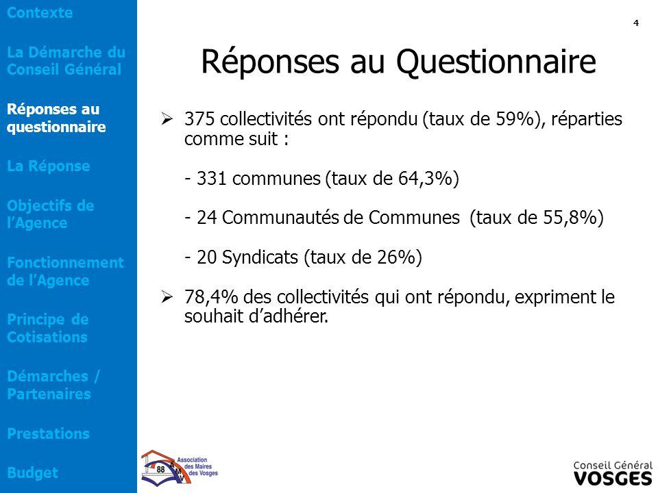Réponses au Questionnaire  375 collectivités ont répondu (taux de 59%), réparties comme suit : - 331 communes (taux de 64,3%) - 24 Communautés de Com